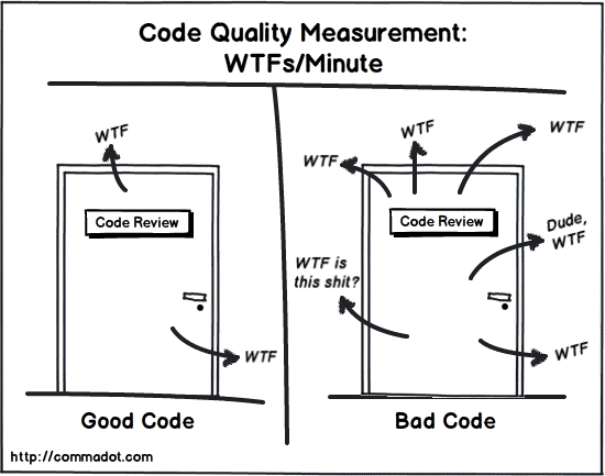 code-quality